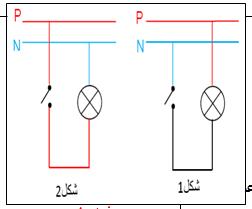 تحضير درس الامن الكهربائي في الفيزياء للسنة الرابعة متوسط