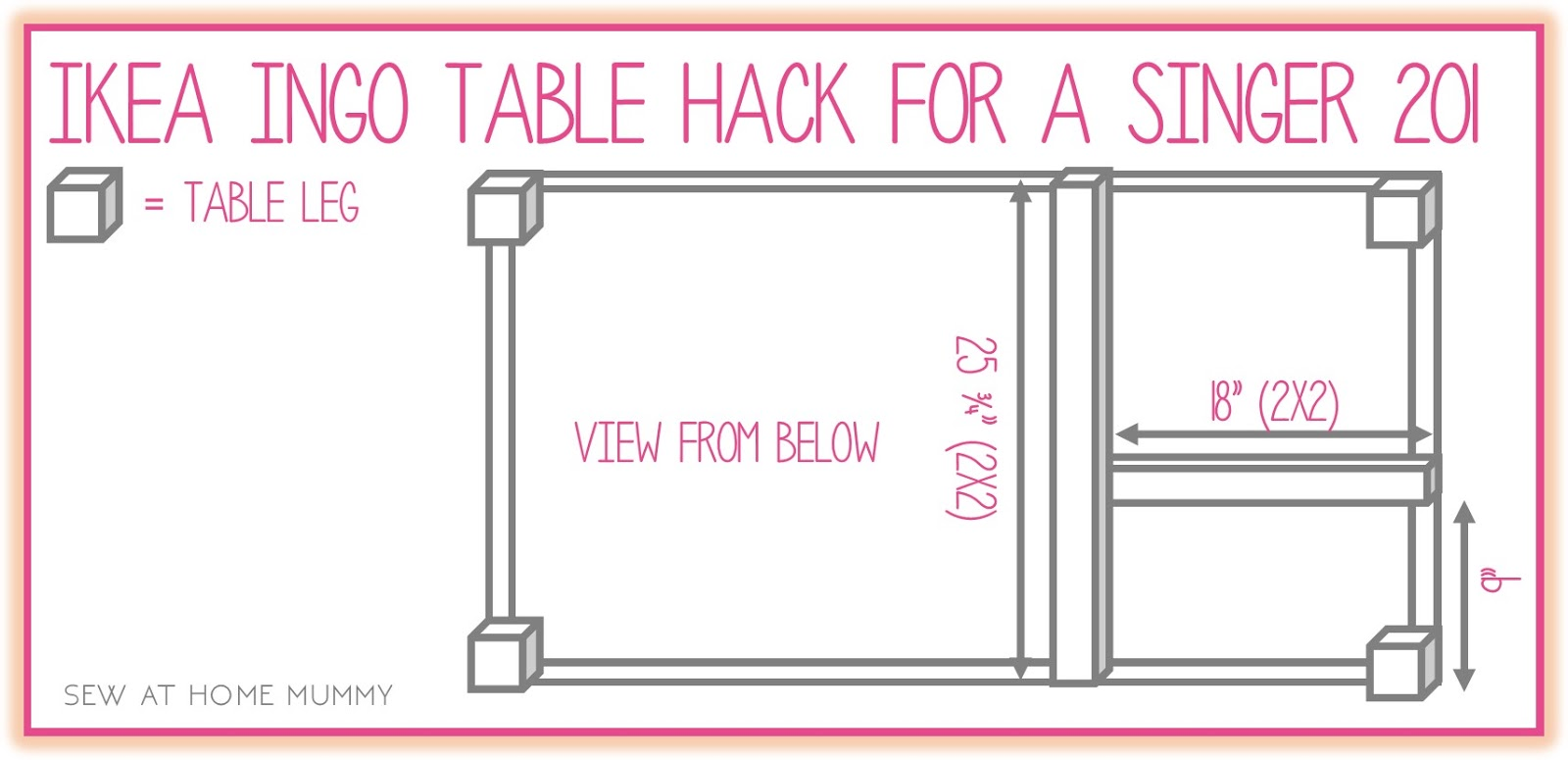 Sew At Home Mummy Tutorial Ikea Hack The Ingo Sewing