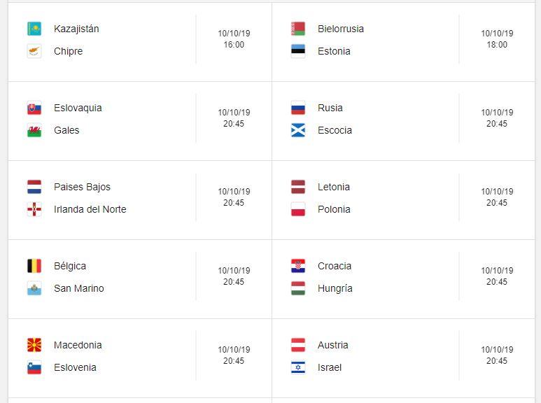 11 Calendario eliminatorias Eurocopa 2020 - 10 de octubre 2019. Partidos de clasificación Eurocopa 2020. Juegos de las eliminatorias Eurocopa 2020. Partidos, fechas, hora, transmisiones eliminatorias Eurocopa 2020. Donde ver la Eurocopa 2020