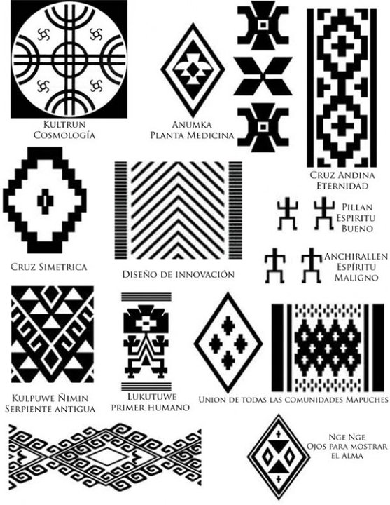 el telaret: simbología mapuche...