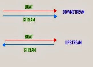 Boats and Stream Section