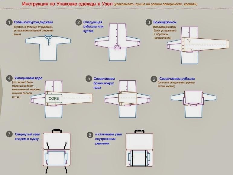 Инструкция по упаковке одежды в узел