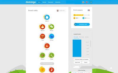 duolingo, aplicativo, aprender inglês facilmente, idiomas, curiosidades