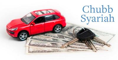 Pentingnya Memiliki Asuransi Mobil Syariah