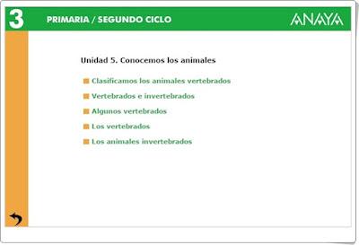 http://bibliojcalde.zz.mu/Anaya/tercero/datos/rdi/U05/unidad05.htm