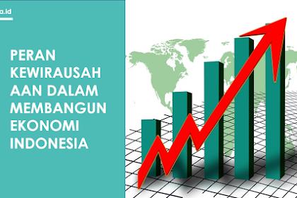 Peran Kewirausahaan dalam Membangun Ekonomi Indonesia