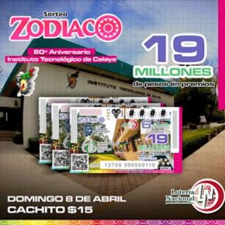 numeros-ganadores-sorteo-zodiaco-1385