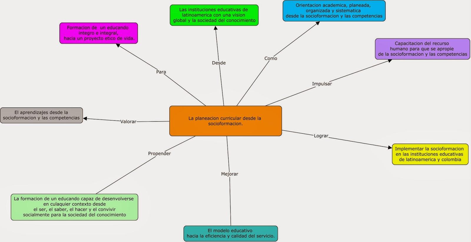 CARTOGRAFIA CONCEPTUAL PDF DOWNLOAD