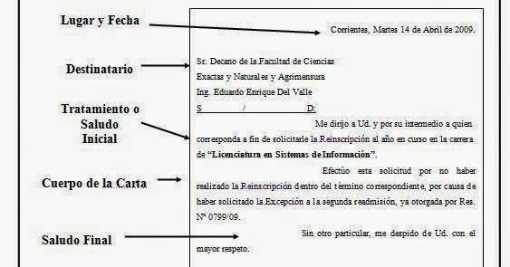 Carta Informativa Estructura Recipes Blog R