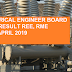 April 2019 Electrical Engineer REE, RME Board Exam Result