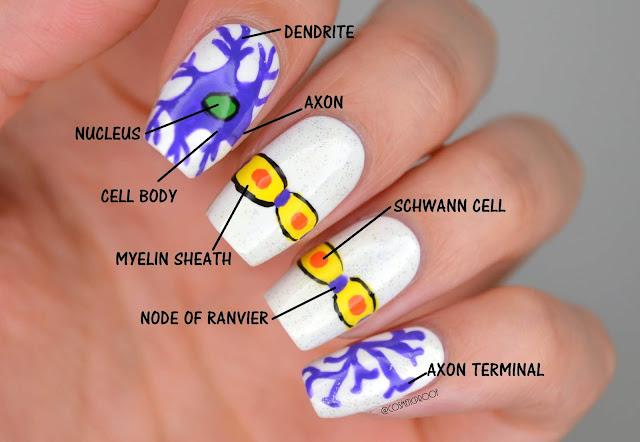 Neuron Nail Art