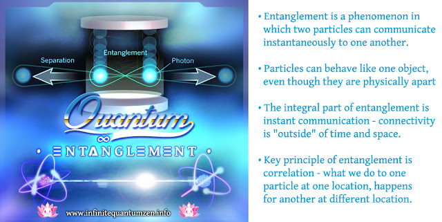 Quantum Teleportation - Quantum Entanglement is a phenomenon in which two particles can communicate instantaneously to one another - Infinite Quantum Zen, Quantum Coherence