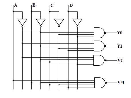 Logic Diagram Of Bcd To Decimal Decoder Diy Wiring Diagrams