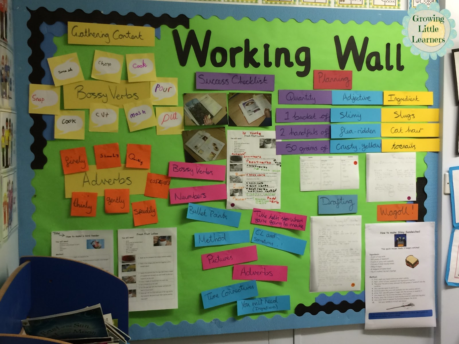 Classroom Display Ideas Ks4 ~ Working walls with guest ger pixie anne adventures