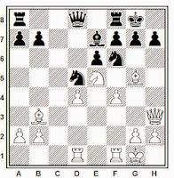 Partida de ajedrez Botwinnik-Vidmar, 1936, posición después de 17. f4!