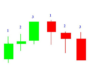 How to red option strategies