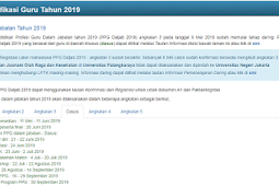 Jadwal Pelaksanaan PPG Dalam Jabatan dan Kisi Kisi Lengkap 2019