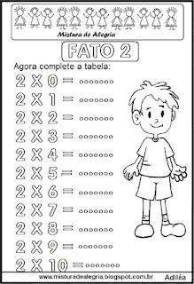 Tabuada de multiplicação do 2 ilustrada