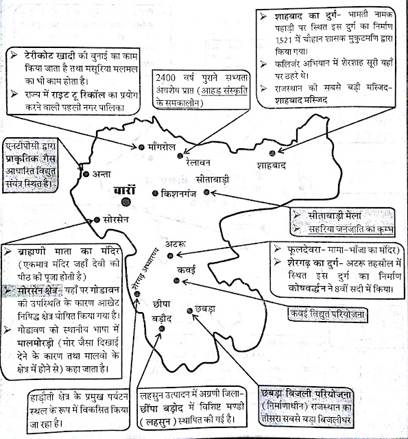 baran map in hindi