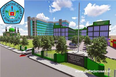 Daftar Fakultas dan Program Studi UNISAN Universitas Ichsan Gorontalo