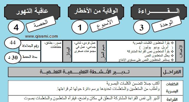 جذاذات اللغة العربية المستوى الثالث المفيد في اللغة العربية