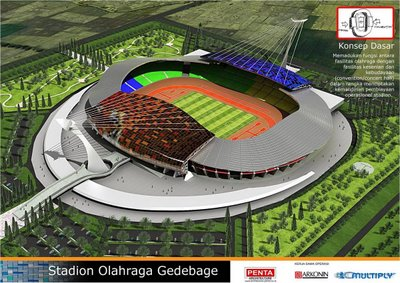 Republik Bengsus Stadion Masa Depan Indonesia