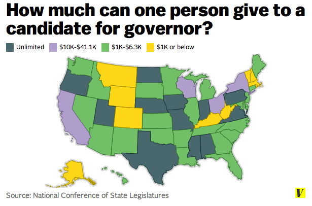 How much can one person give to a candidate for governor?