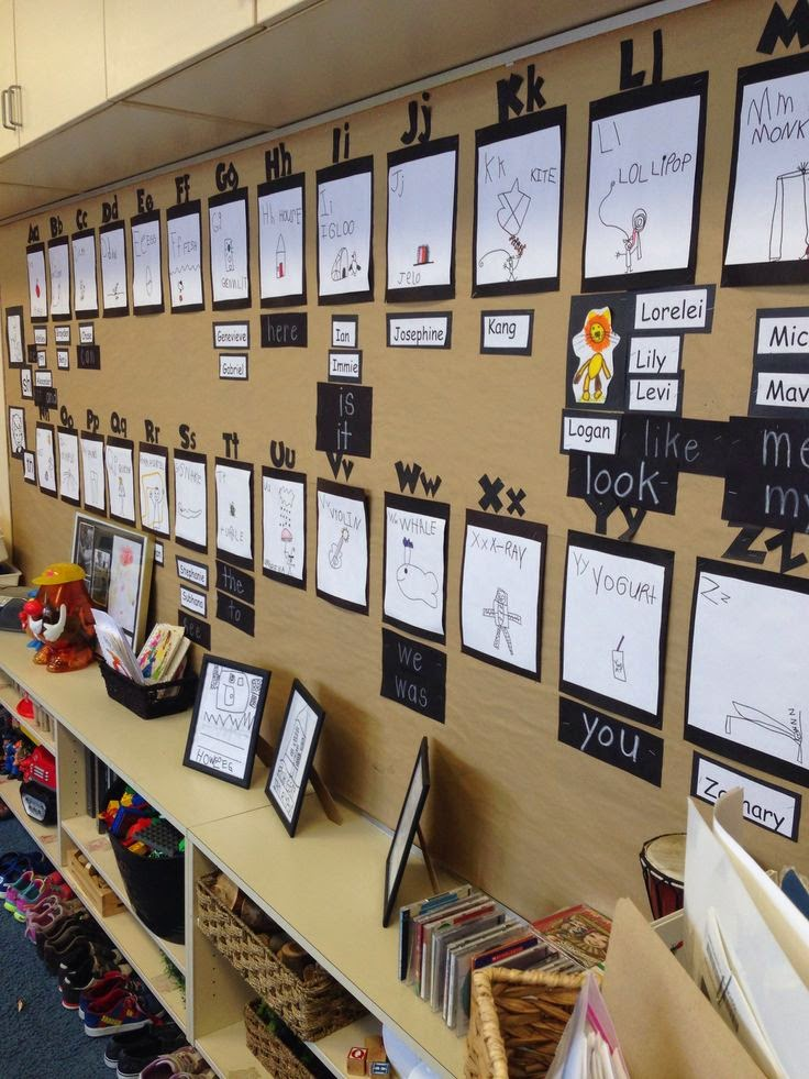 Kindergarten Classroom: Miss Pliura's Kindergarten Class: Our Classroom Transformation