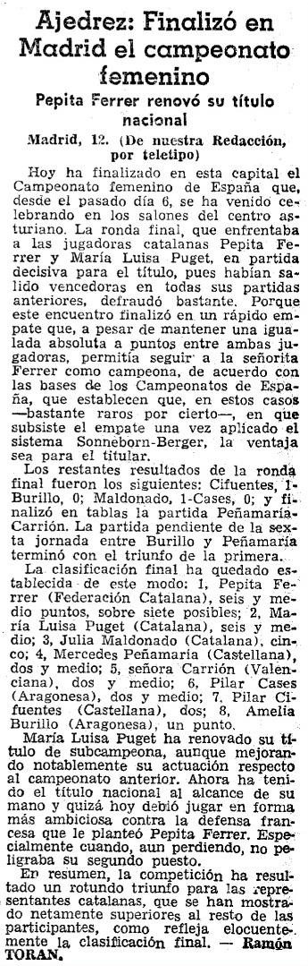 VIII Campeonato Femenino de Ajedrez de España, recorte de La Vanguardia, 13/3/1964