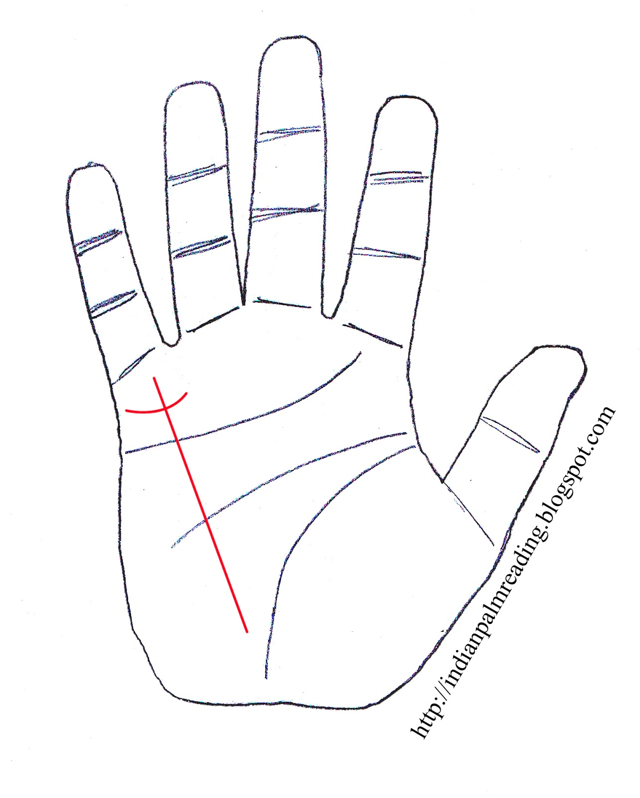 Health Line Cuts Marriage Line Palmistry