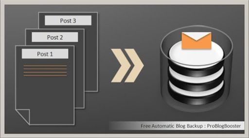 Backup Your Blogger Blog