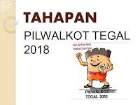 Hasil Quick Count Pilkada Kota Tegal 2018/2019