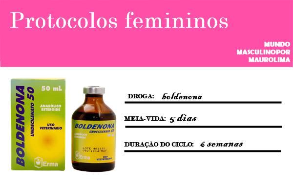 Anabolics #39 Ciclo Feminino de Boldenona (Massa Magra/ Ciclo Curto)