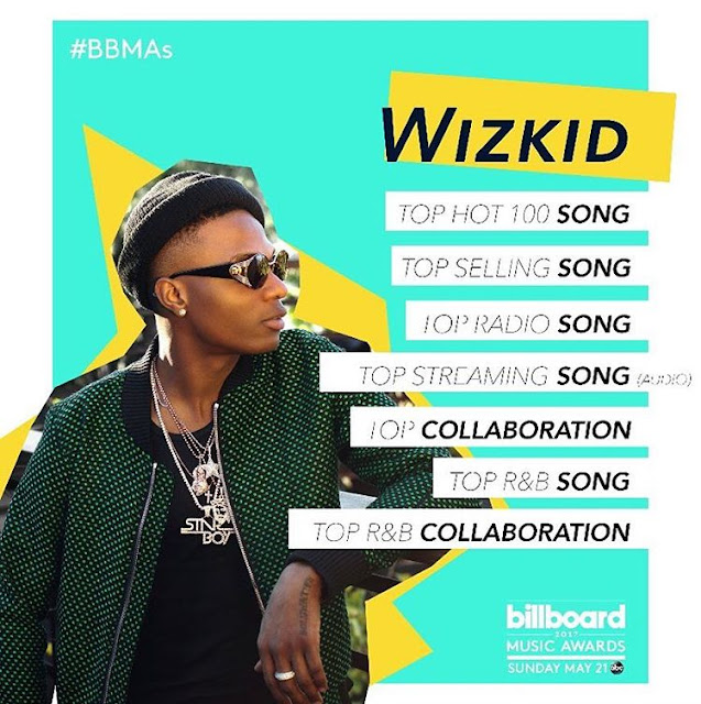 Nigerian popstar, Wizkid, has won 3 awards at the 2017 Billboard Music Awards