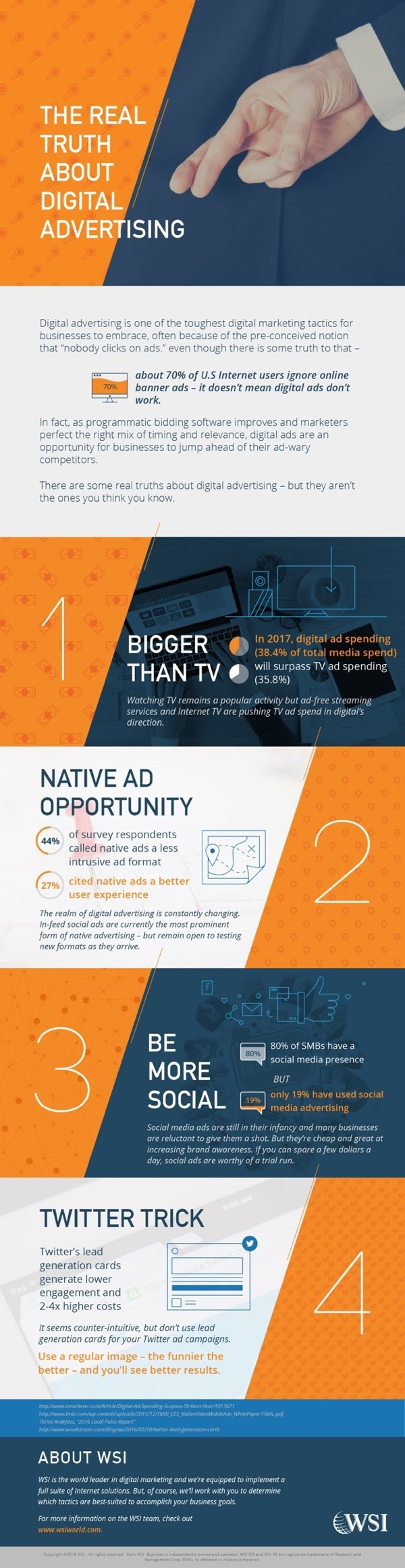 The Real Truth About Digital Advertising - #infographic