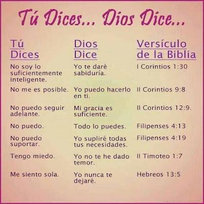Tu dices Dios dice