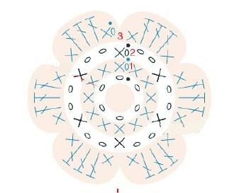 Плед «Цветочный сад». Схемы вязания (2)