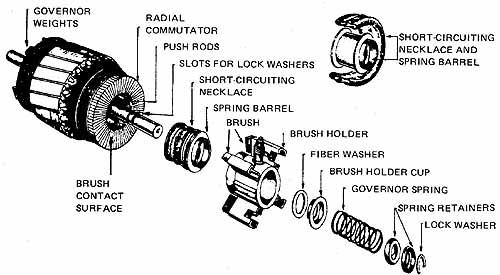 Ac-Motor-Exploded-View4 Baldor Motor Wiring Diagrams on