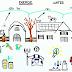 Energie-, water- en afvalsector ziet kansen voor circulaire boerderij