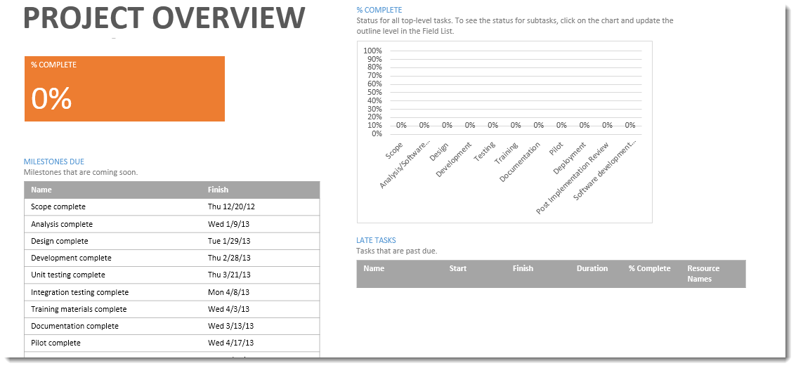 best photos of project summary report template sample project – Project Summary Report Sample