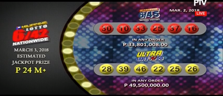 PHILIPPINE CHARITY SWEEPSTAKES: PCSO LOTTO RESULTS MARCH 02, 2018