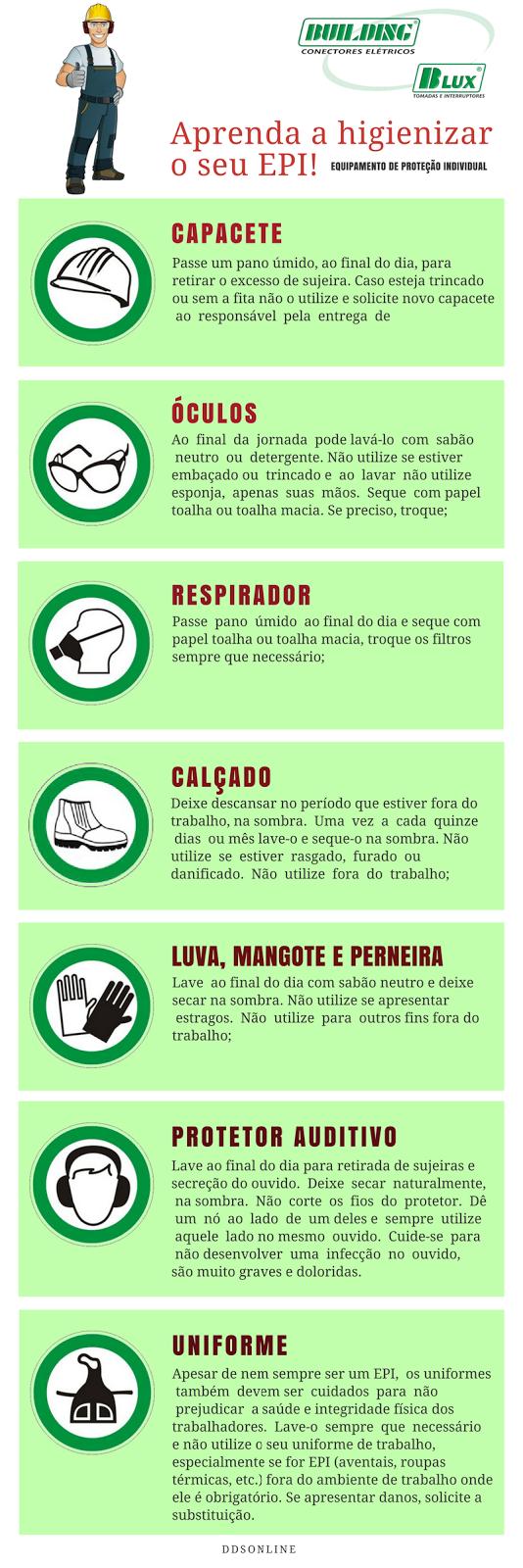 infográfico com os EPIs