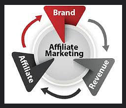 Make Money With Affiliate Marketing Online