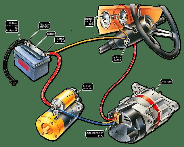 système d'allumage de voitures