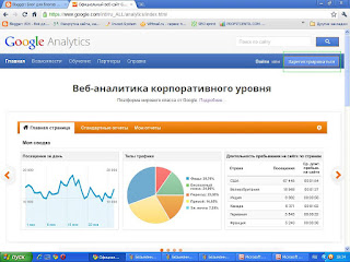 Начало регистрации  в Google-Analytics