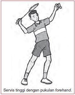 Teknik Servis Bulu Tangkis : teknik, servis, tangkis, Macam-Macam, Servis, Permainan, Tangkis, (Badminton), Disertai, Gambar