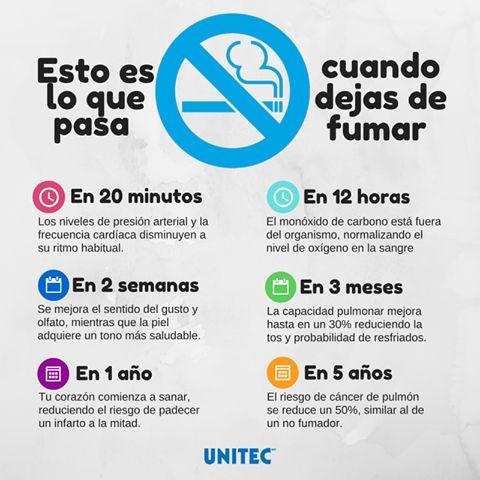 La psicología del fumar dejar