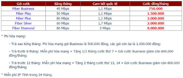 Đăng Ký Internet FPT Phường Bình Tâm 3