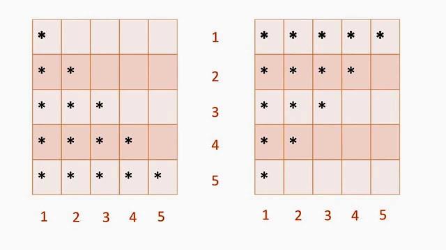 http://www.xcodeplus.net/2017/11/csharp-membuat-rangkaian-kata-unik.html
