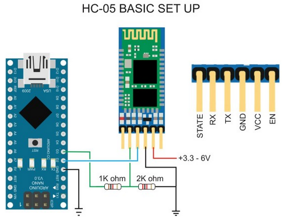 bluetooth - Cant manually connect HC-05 master to